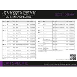 Ground Zero GZCS 100BMW-C