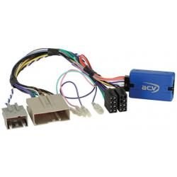 ACV Stuurwielinterface Ford USA (066)