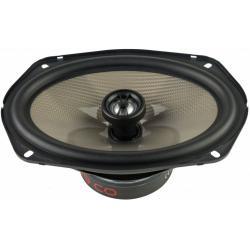 Audio System CARBON 609 CO