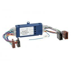 ACV Actief Systeem Adapter 4 Kanaals